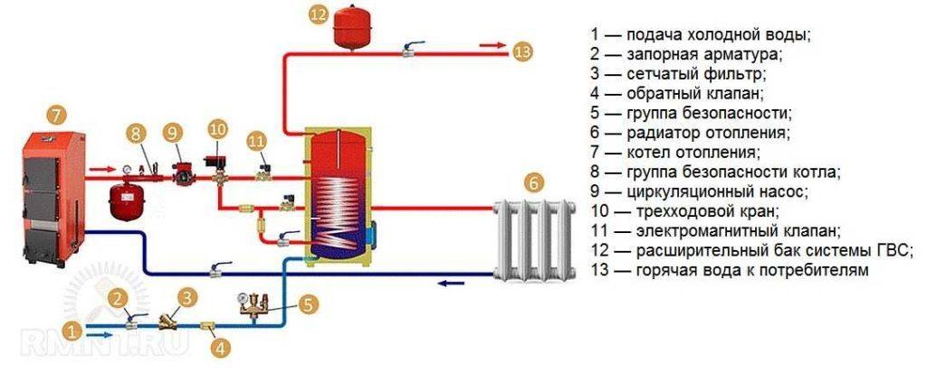 одноконтурный газовый котел с бойлером косвенного нагрева