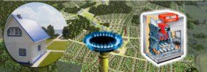 Частная газификация в лен области