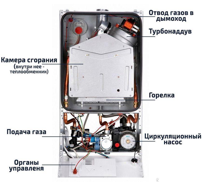 Настенный одноконтурный газовый котел