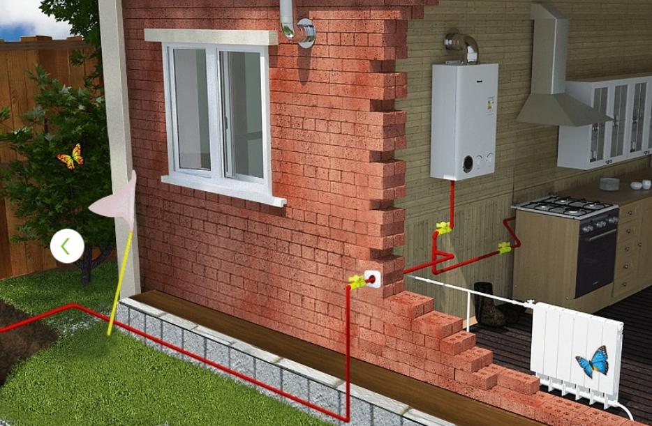 газификация частного дома план