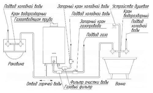 газовая колонка нева 4510 г