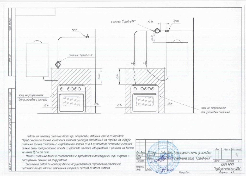 подключение газовой колонки