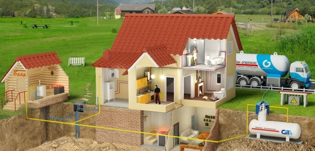 Автономная газификация частного дома этапы